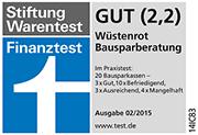 baufinanzierung-hamburg-wuestenrot-service-center-zertifikat-4